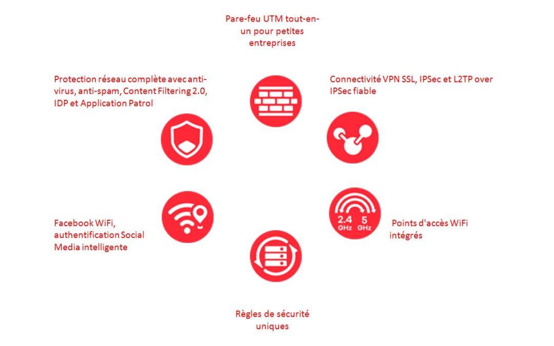Commerçants : optimisez la sécurisation de vos réseaux informatiques avec Cyber-control